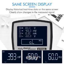 2-en-1 Oscilloscope Numérique Portatif Scopemeter True Rms DMM Ac/dc Meter